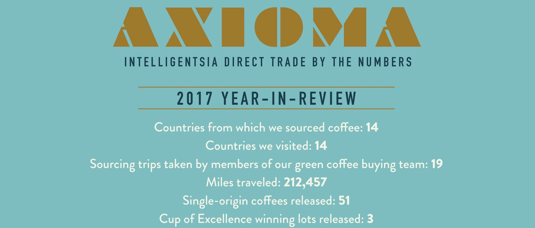 Axioma 2017 Year-in-Review | Blog